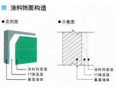 花绒科技保温材料介绍