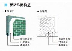墙体保温隔热材料保温和隔热的区别