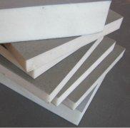 建筑墙体保温材料防火等级划分